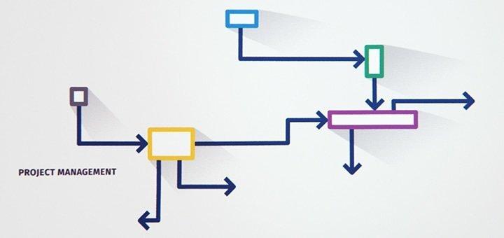 Дистанционный курс «Проектный менеджмент» (Mini MBA Project Management) от британской бизнес школы «MMU»