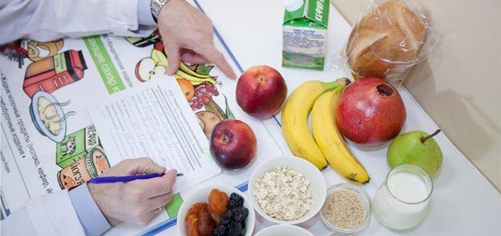 Полный пищевой тест в центре оптимального здоровья «Стелла Медика»